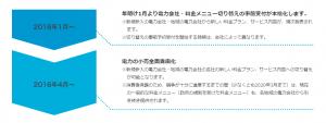 denryokujiyu_02