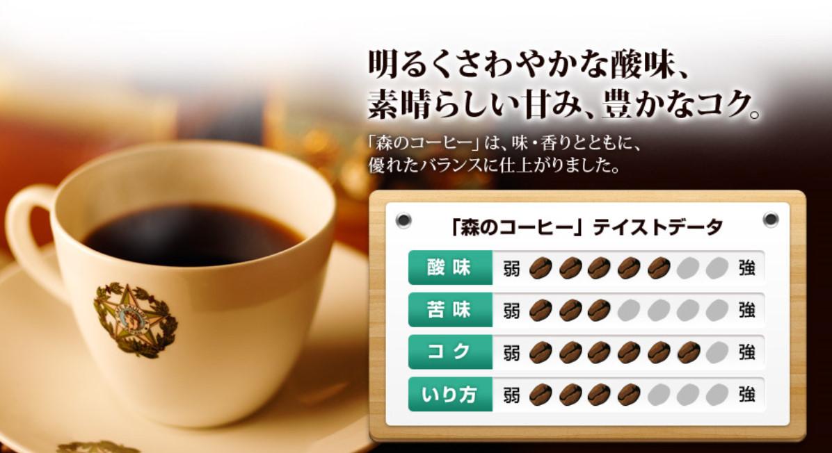 森のコーヒーの口コミ評判は?銀座の老舗カフェーパウリスタ ...